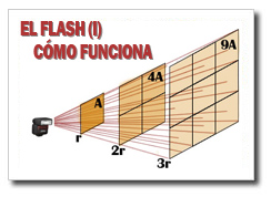 El Flash (I)-mini