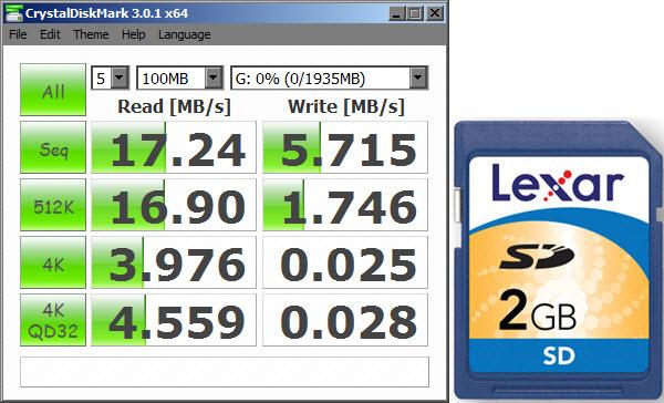 Test de Velocidad Lexar SD1GB