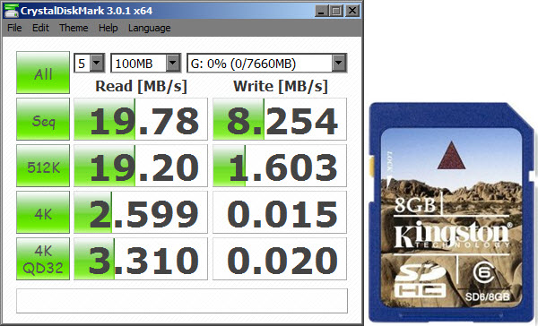 Test de Velocidad Kingston SDHC8GB