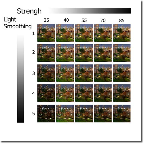 Diferencias en Strength y Light Smoothing en Photomatix