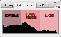 Histograma: Distribución luces