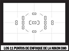 11 Áreas de Enfoque de Nikon D80