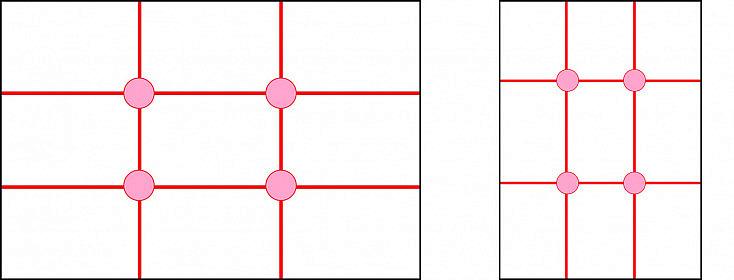 diagrama de la regla de los tercios