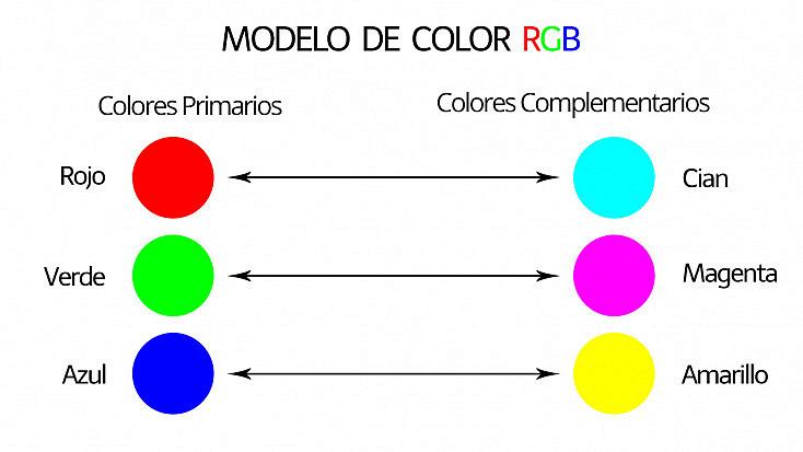 colores-primarios-y-complementarios