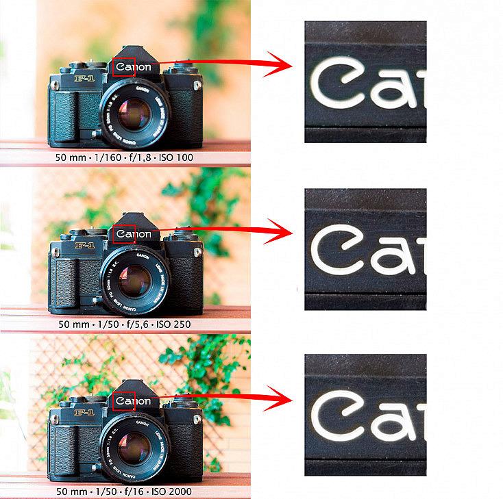 Como controlar o diafragma da camera