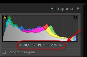 Histograma - Modo RGB