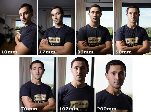 Focal para retrato - Comparación