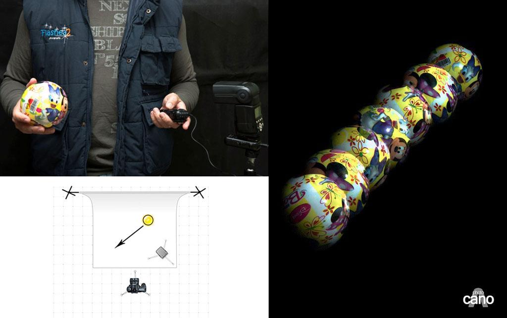 Descubre el Modo Multi o Estroboscópico de tu Flash y Consigue Efectos Espectaculares en tus Fotografías