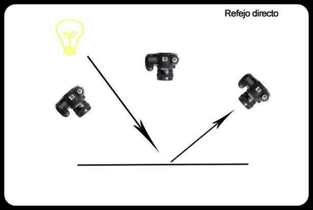 Tipos-reflejos-10