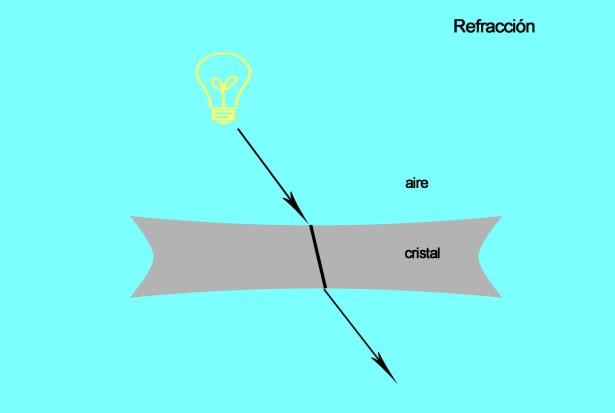Tipos-reflejos-3