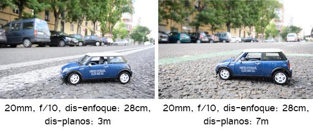 Comparando distancia entre planos