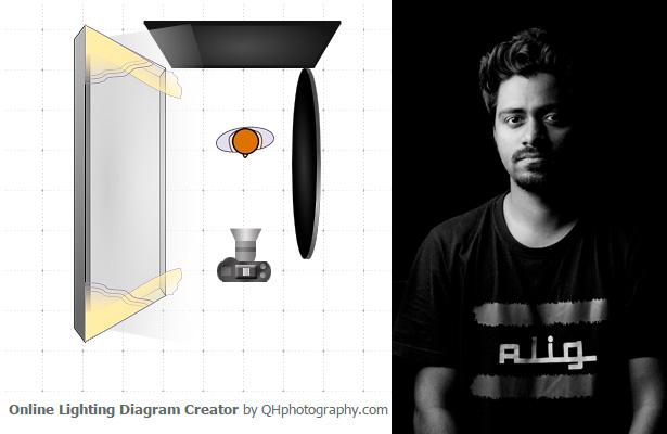 Reflector por su lado negro para restar luz y ampliar contraste