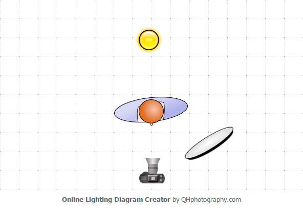 Esquema de iluminación con reflector