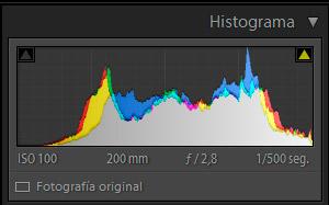 Cómo Mejorar Tus Fotos a Través del Histograma