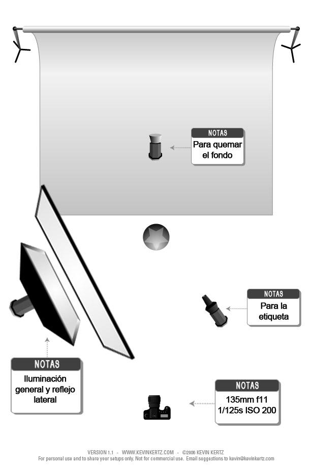 Elementos extraídos de [www.kevinkertz.com]