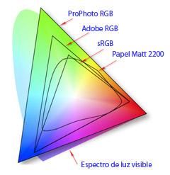 espacios-de-color