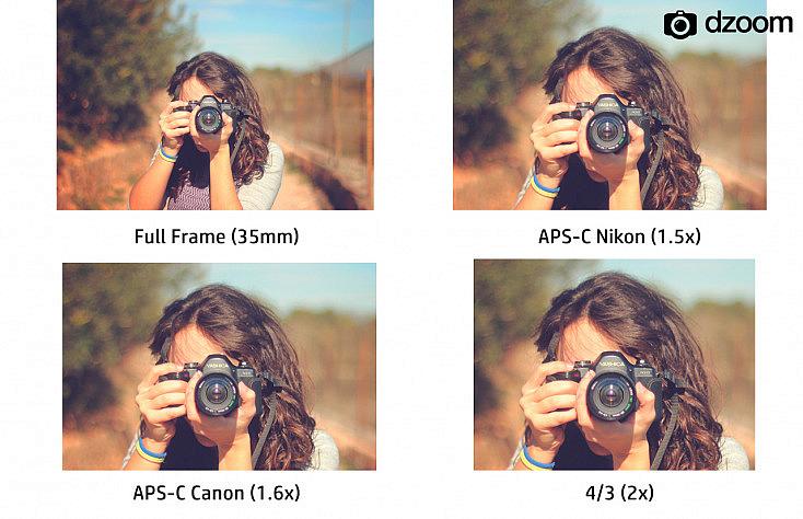 tamaño de sensor y distancia focal