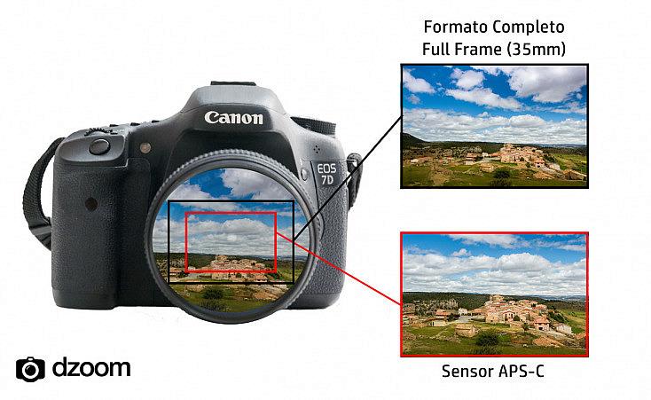 Full-Frame-vs