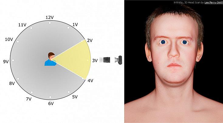 Esquema y foto - Frontal en el plano vertical