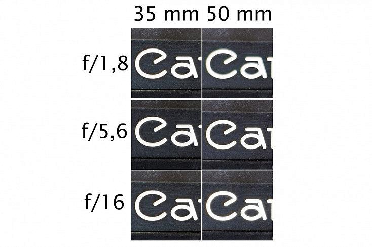 comparativa 50mm y 35mm a diferentes aperturas