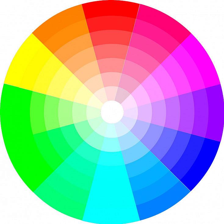 Dale A Tus Fotografías Un Mismo Estilo Utilizando Paletas De Colores En Lightroom