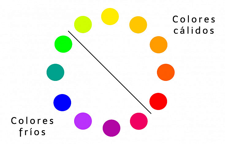 Utiliza el Contraste de Color para Crear Fotografías Más Impactantes